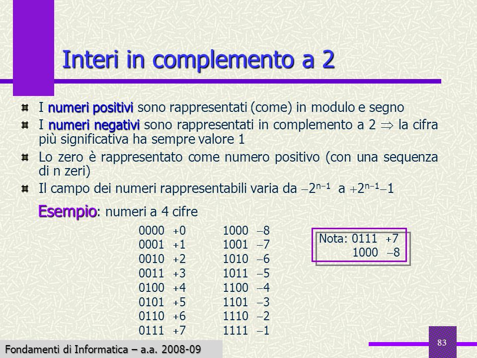 Interi in complemento a 2