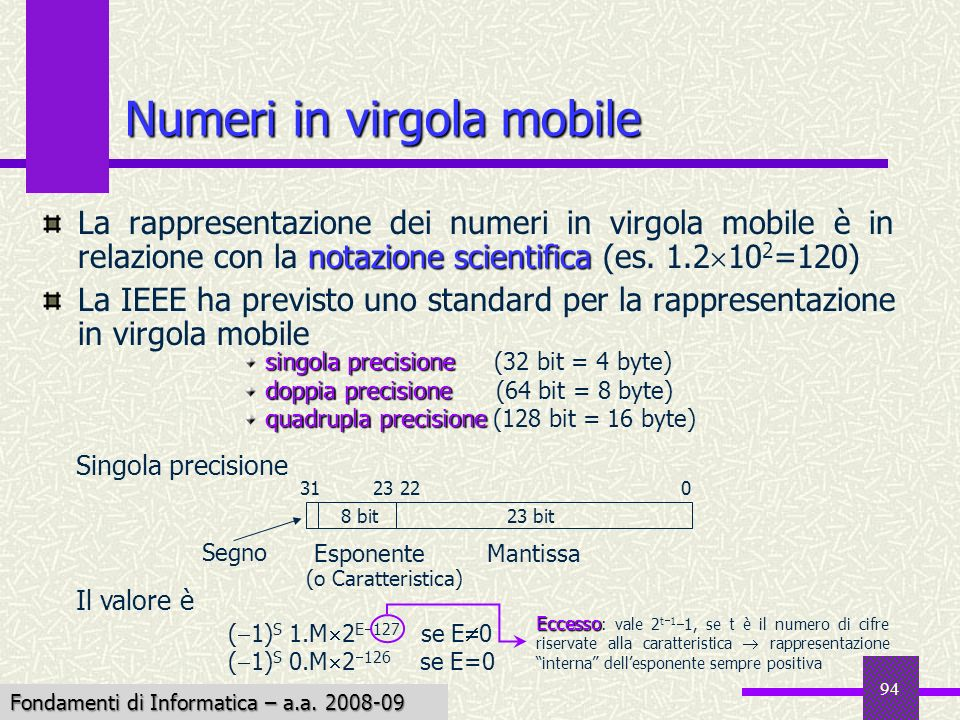 Numeri in virgola mobile