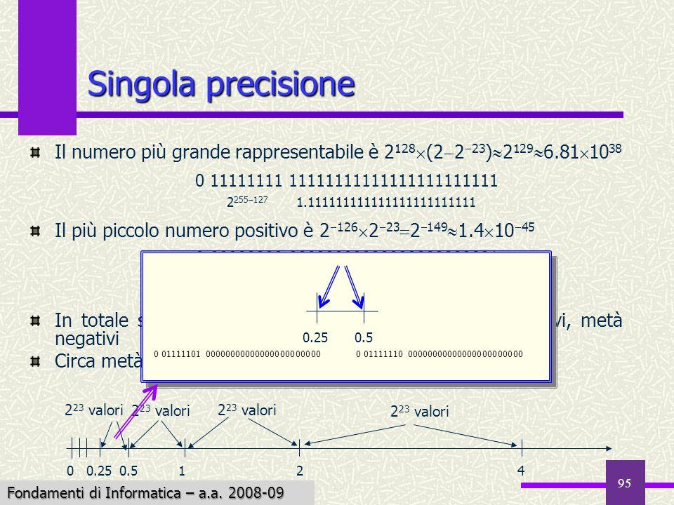 Singola precisione Il numero più grande rappresentabile è 2128(2223)21296.811038. Il più piccolo numero positivo è 212622321491.41045.