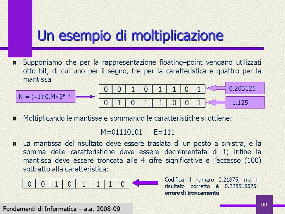 Un esempio di moltiplicazione