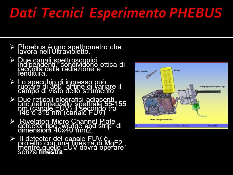 Dati Tecnici Esperimento PHEBUS
