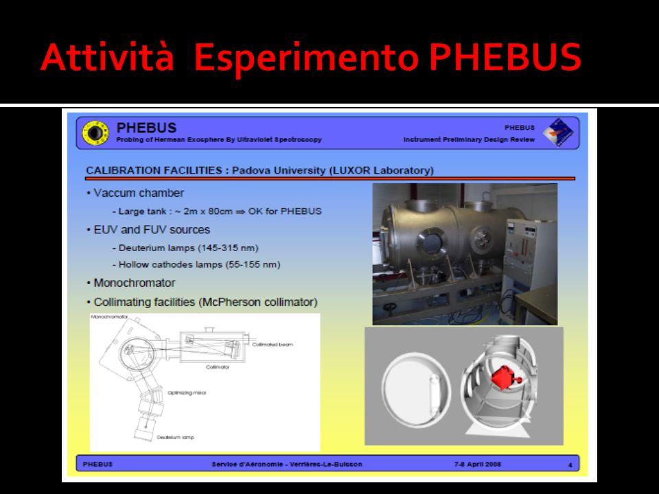 Attività Esperimento PHEBUS