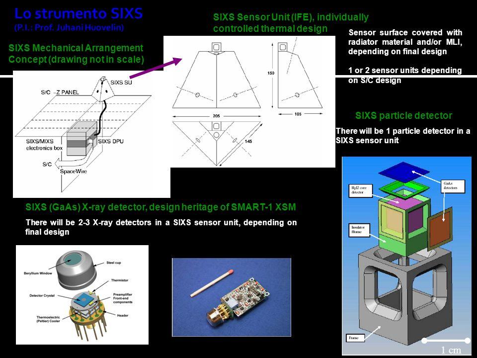 Lo strumento SIXS (P.I.: Prof. Juhani Huovelin)
