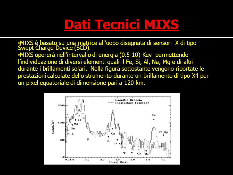 Dati Tecnici MIXS MIXS è basato su una matrice all'uopo disegnata di sensori X di tipo Swept Charge Device (SCD).