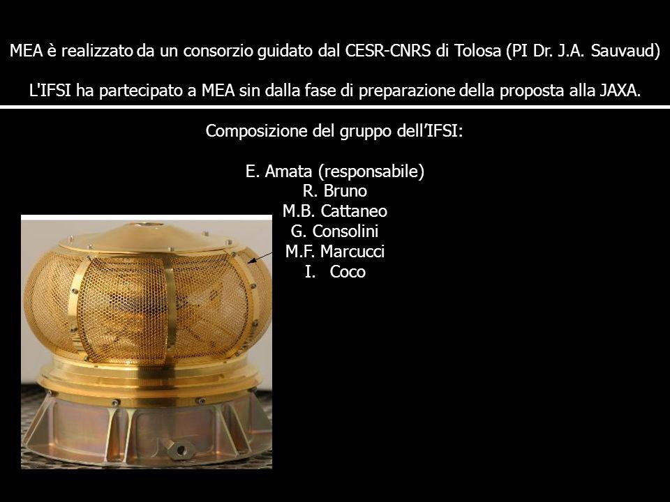 Composizione del gruppo dell'IFSI: E. Amata (responsabile) R. Bruno
