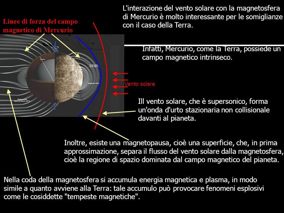 Linee di forza del campo magnetico di Mercurio