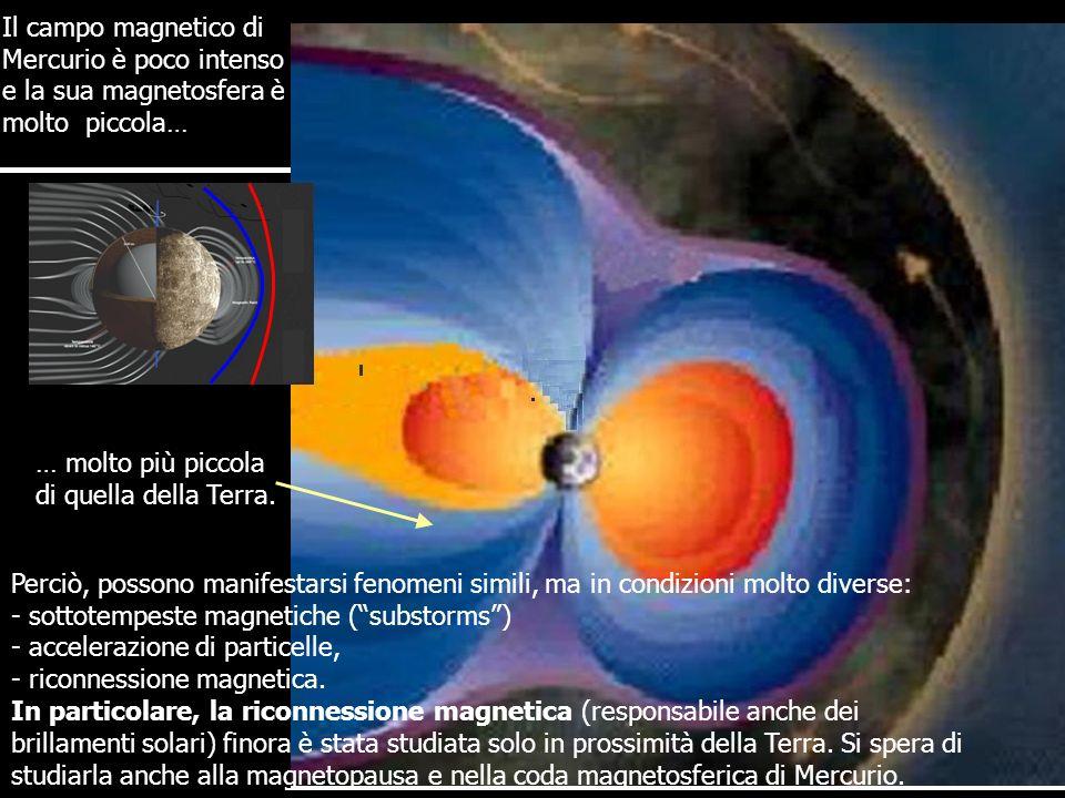 Il campo magnetico di Mercurio è poco intenso e la sua magnetosfera è molto piccola…