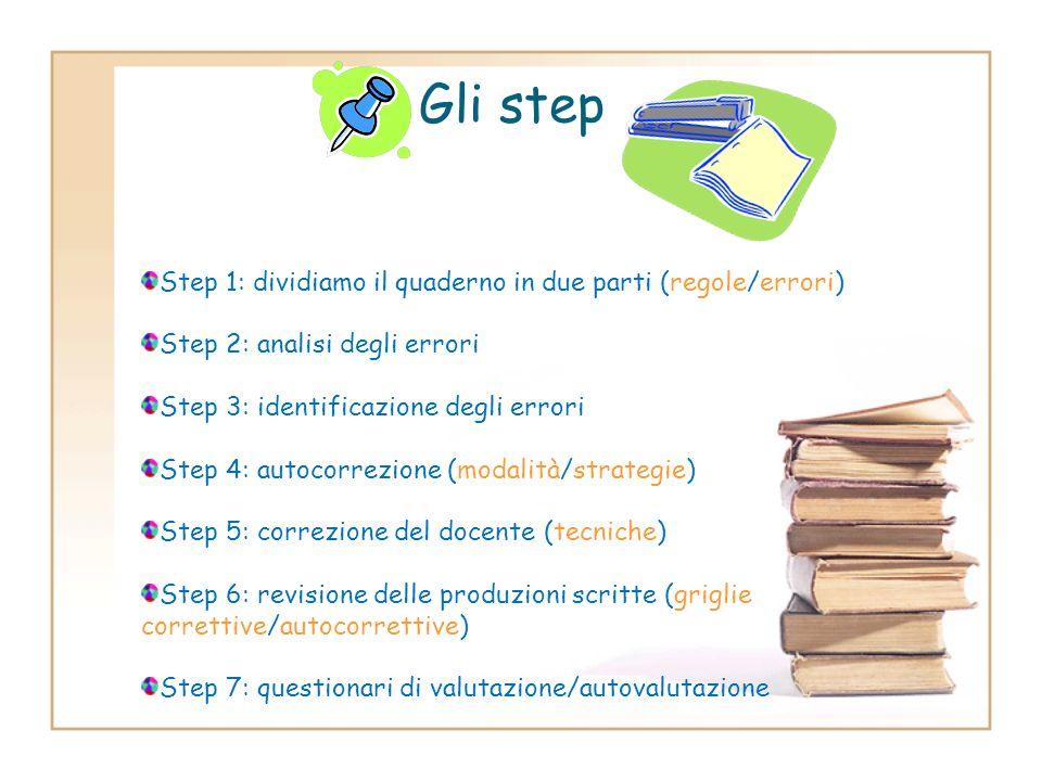 Gli step Step 1: dividiamo il quaderno in due parti (regole/errori)