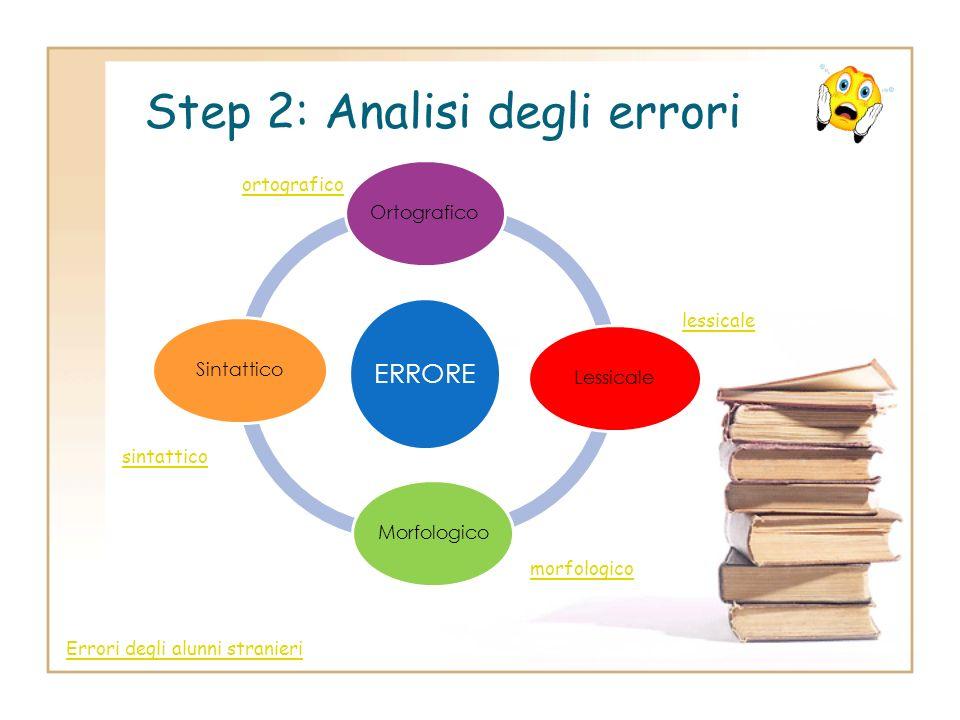 Step 2: Analisi degli errori