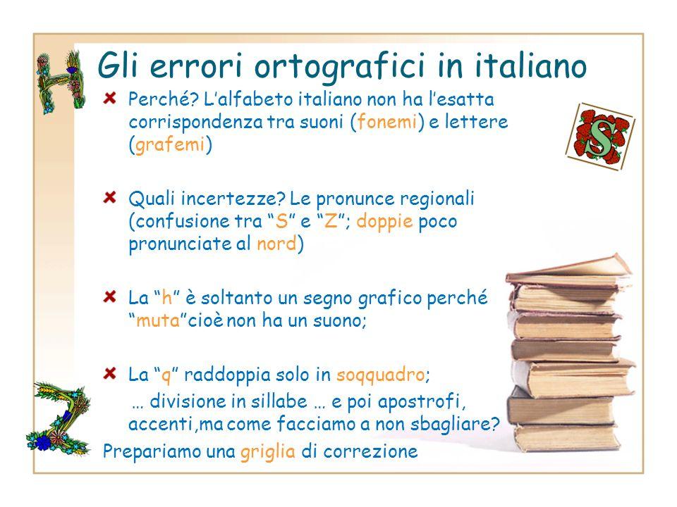 Gli errori ortografici in italiano