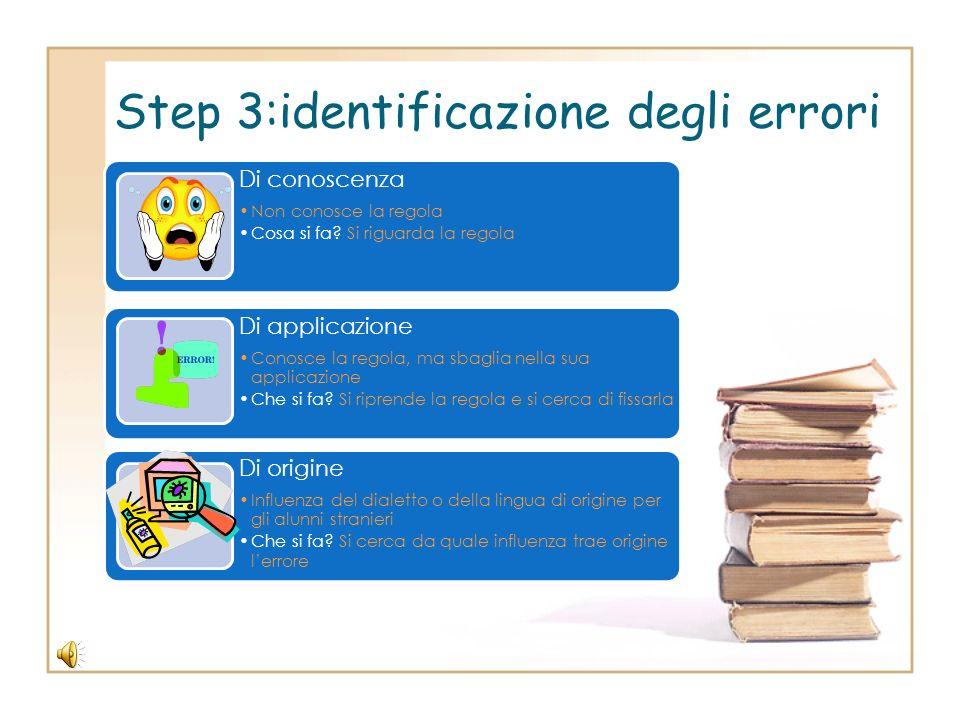 Step 3:identificazione degli errori
