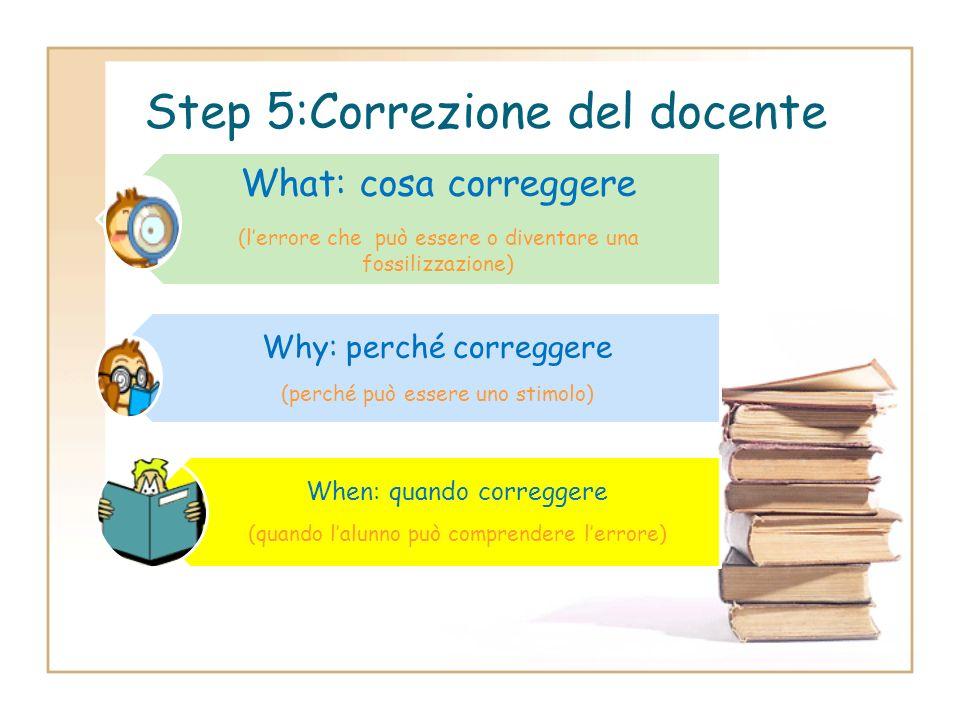 Step 5:Correzione del docente