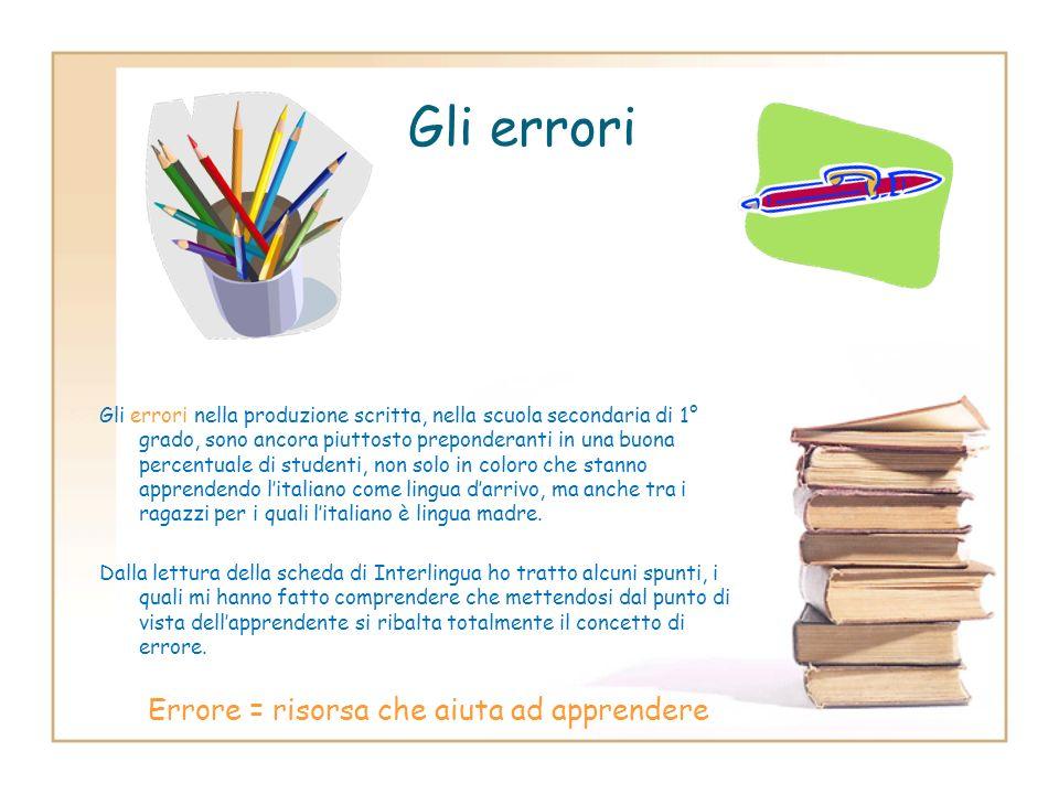 Errore = risorsa che aiuta ad apprendere