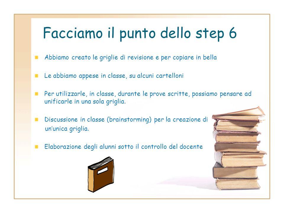 Facciamo il punto dello step 6