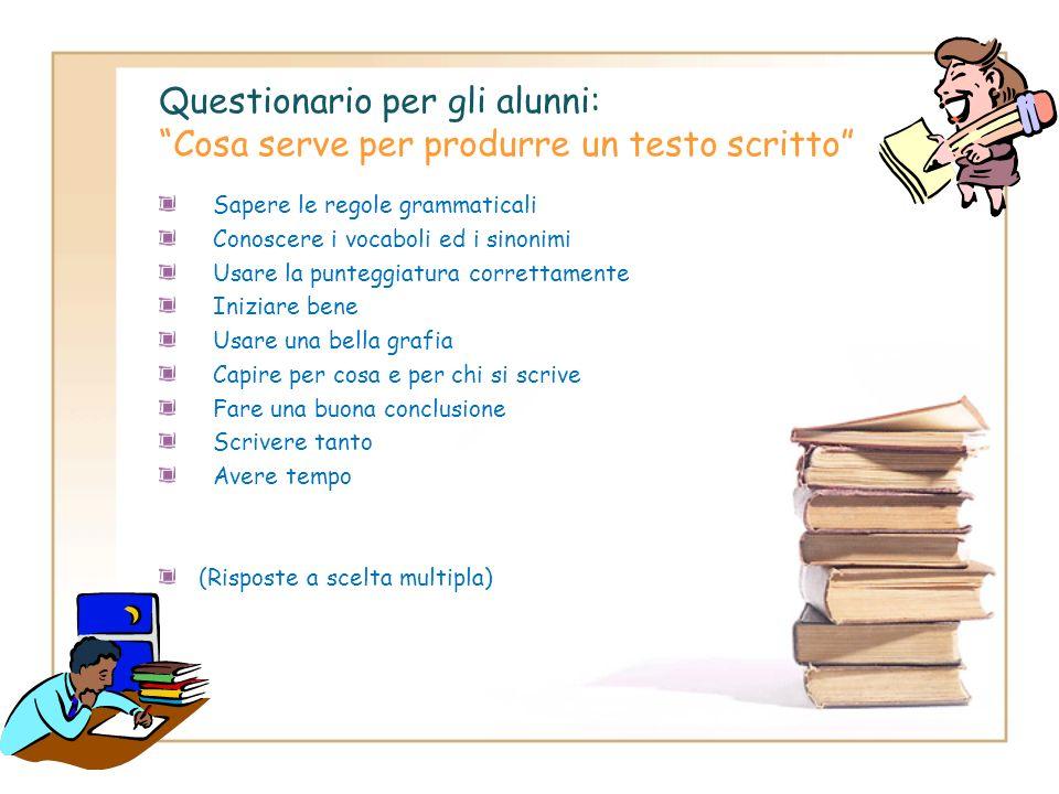 Questionario per gli alunni: Cosa serve per produrre un testo scritto