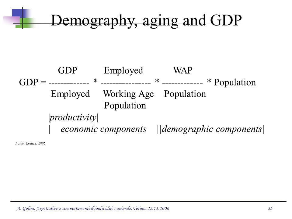 Demography, aging and GDP