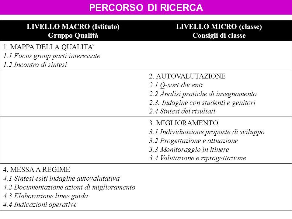 LIVELLO MACRO (Istituto) LIVELLO MICRO (classe)