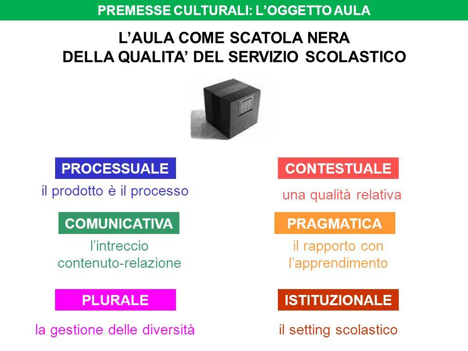 L'AULA COME SCATOLA NERA DELLA QUALITA' DEL SERVIZIO SCOLASTICO