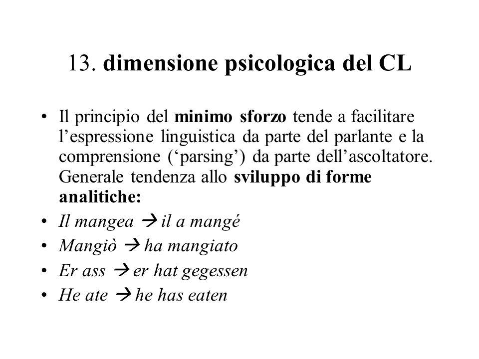 13. dimensione psicologica del CL