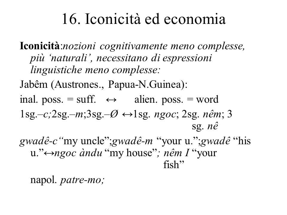 16. Iconicità ed economia Iconicità:nozioni cognitivamente meno complesse, più 'naturali', necessitano di espressioni linguistiche meno complesse: