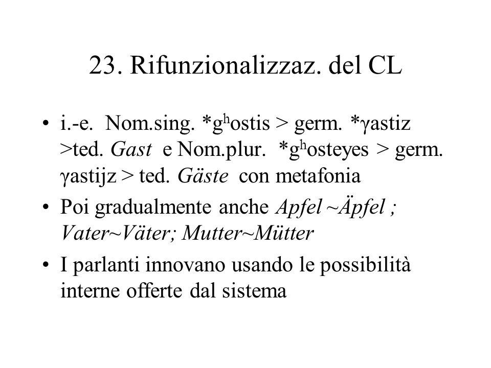23. Rifunzionalizzaz. del CL