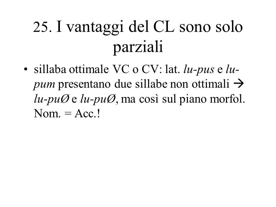 25. I vantaggi del CL sono solo parziali