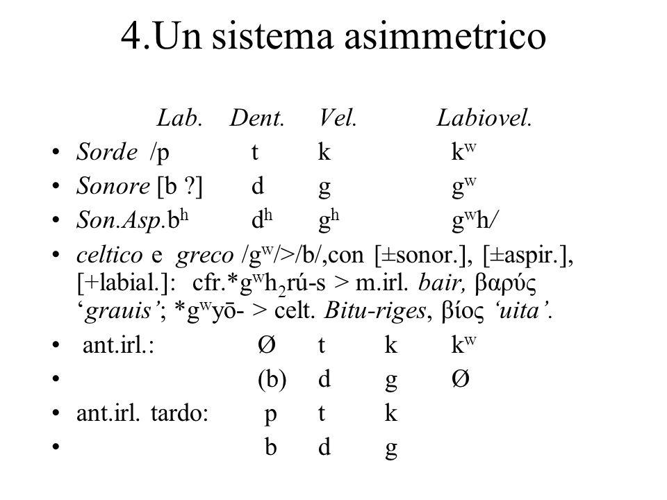 4.Un sistema asimmetrico