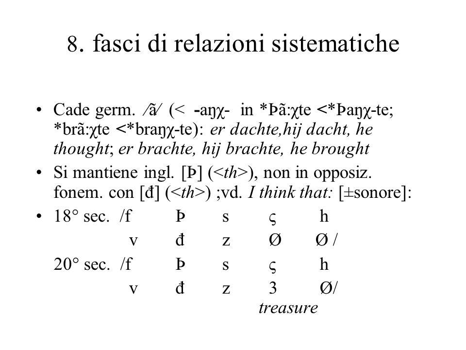 8. fasci di relazioni sistematiche