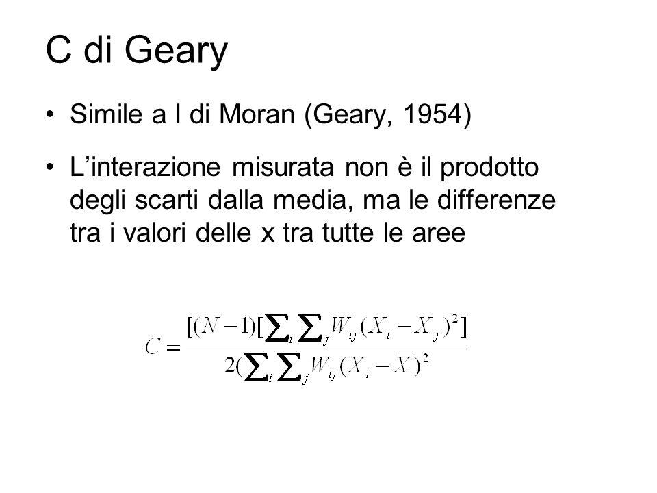 C di Geary Simile a I di Moran (Geary, 1954)