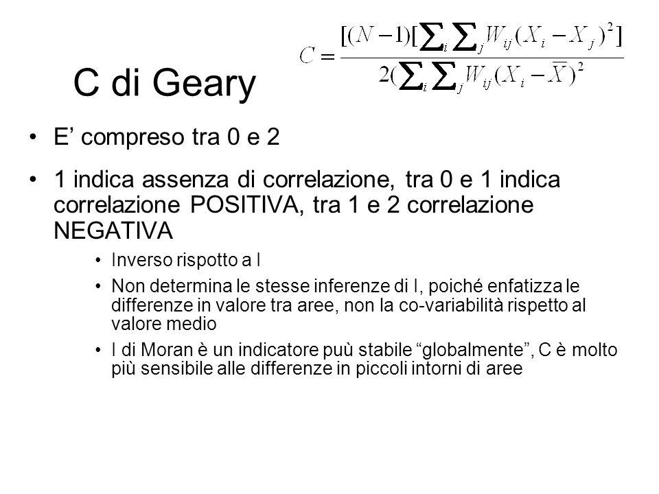 C di Geary E' compreso tra 0 e 2