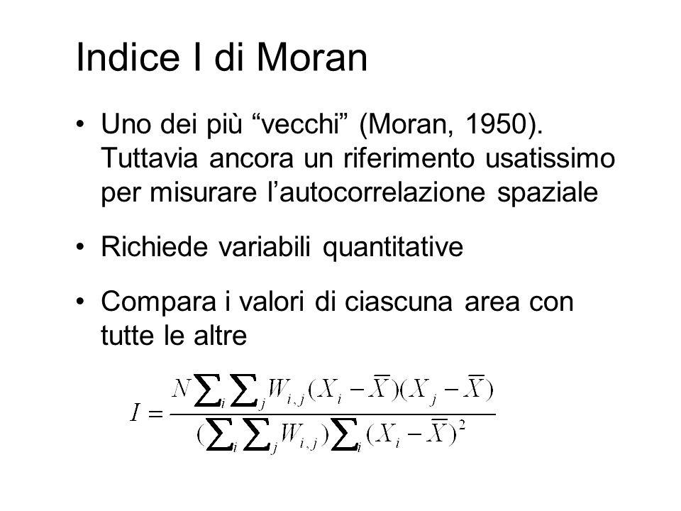 Indice I di Moran Uno dei più vecchi (Moran, 1950). Tuttavia ancora un riferimento usatissimo per misurare l'autocorrelazione spaziale.