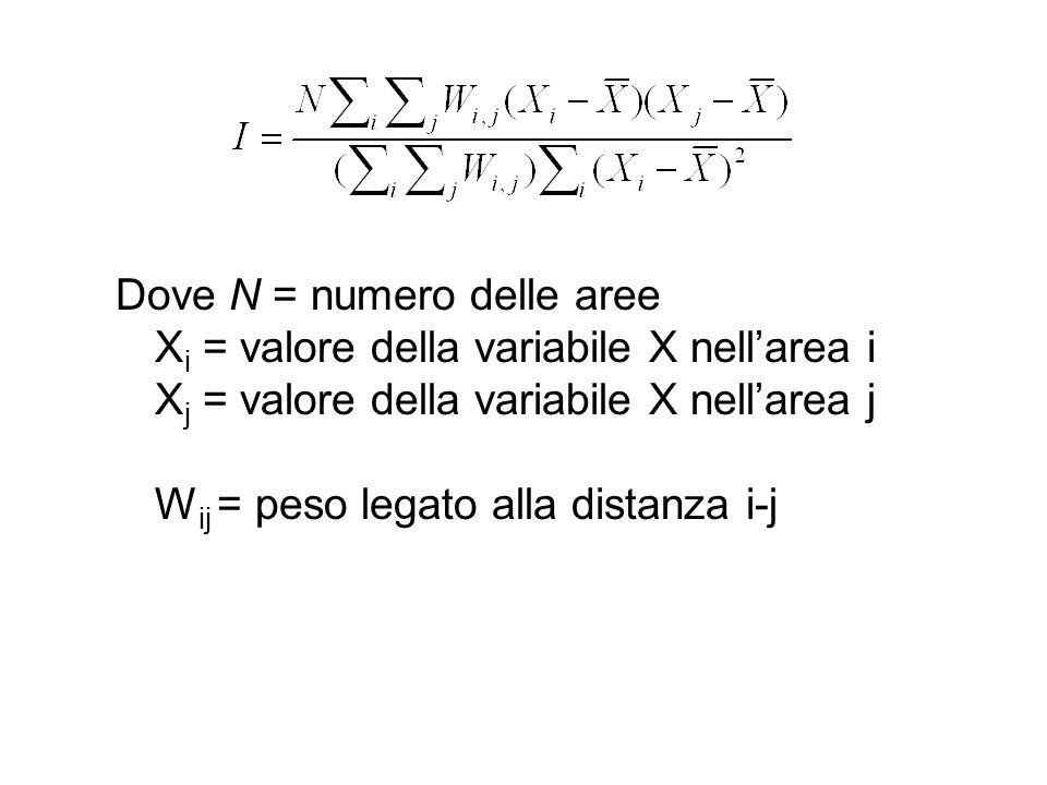 Dove N = numero delle aree Xi = valore della variabile X nell'area i Xj = valore della variabile X nell'area j Wij = peso legato alla distanza i-j