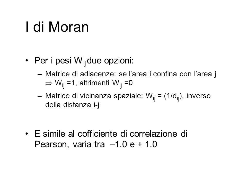 I di Moran Per i pesi Wij due opzioni: