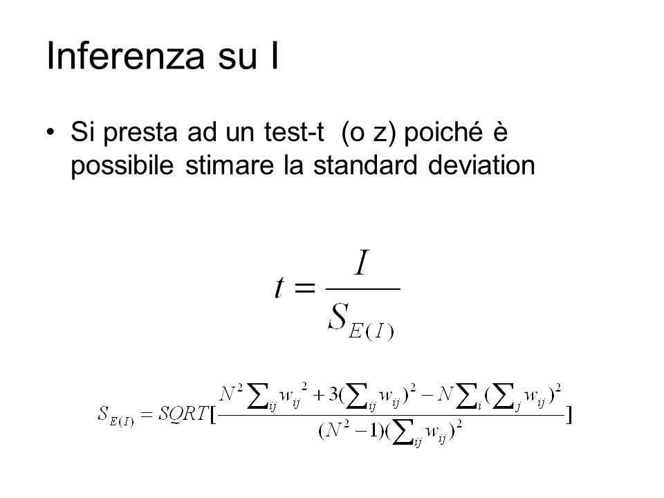 Inferenza su I Si presta ad un test-t (o z) poiché è possibile stimare la standard deviation