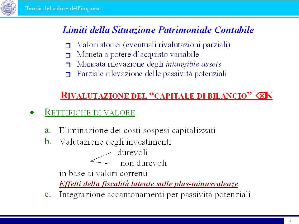 Teoria del valore dell'impresa