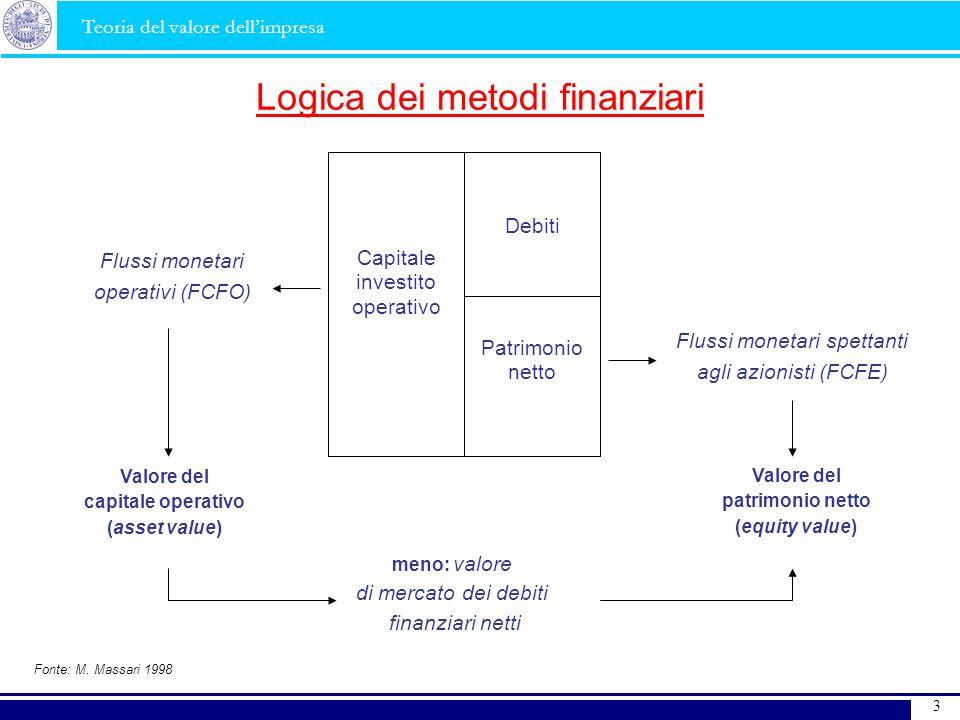 Logica dei metodi finanziari