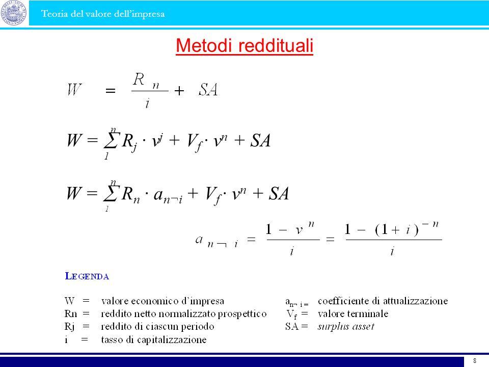Metodi reddituali W =  Rj · vj + Vf · vn + SA