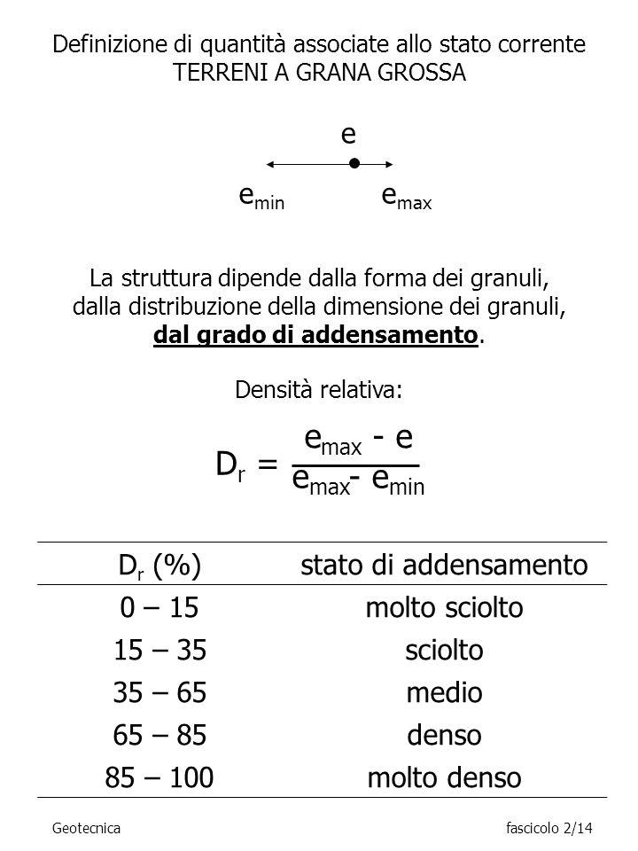 Definizione di quantità associate allo stato corrente