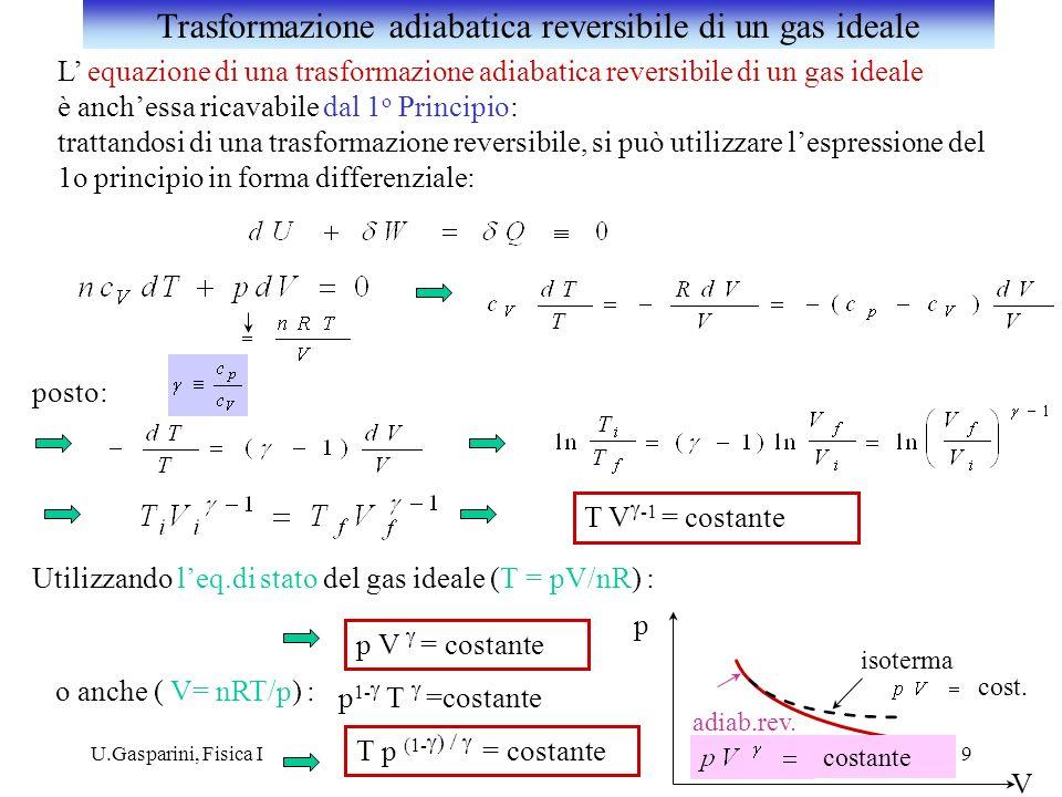 Trasformazione adiabatica reversibile di un gas ideale