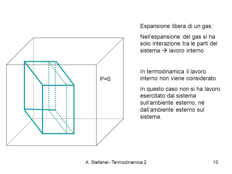 A. Stefanel - Termodinamica 2