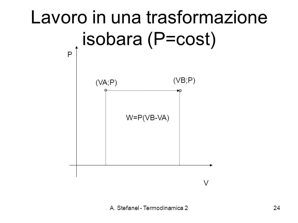 Lavoro in una trasformazione isobara (P=cost)
