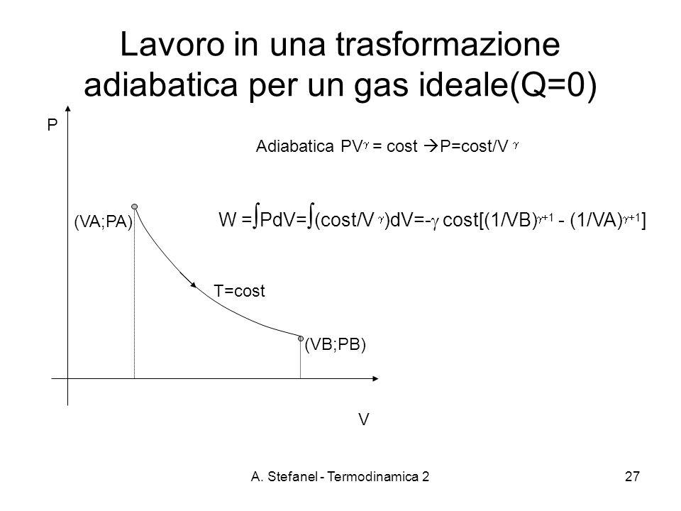 Lavoro in una trasformazione adiabatica per un gas ideale(Q=0)