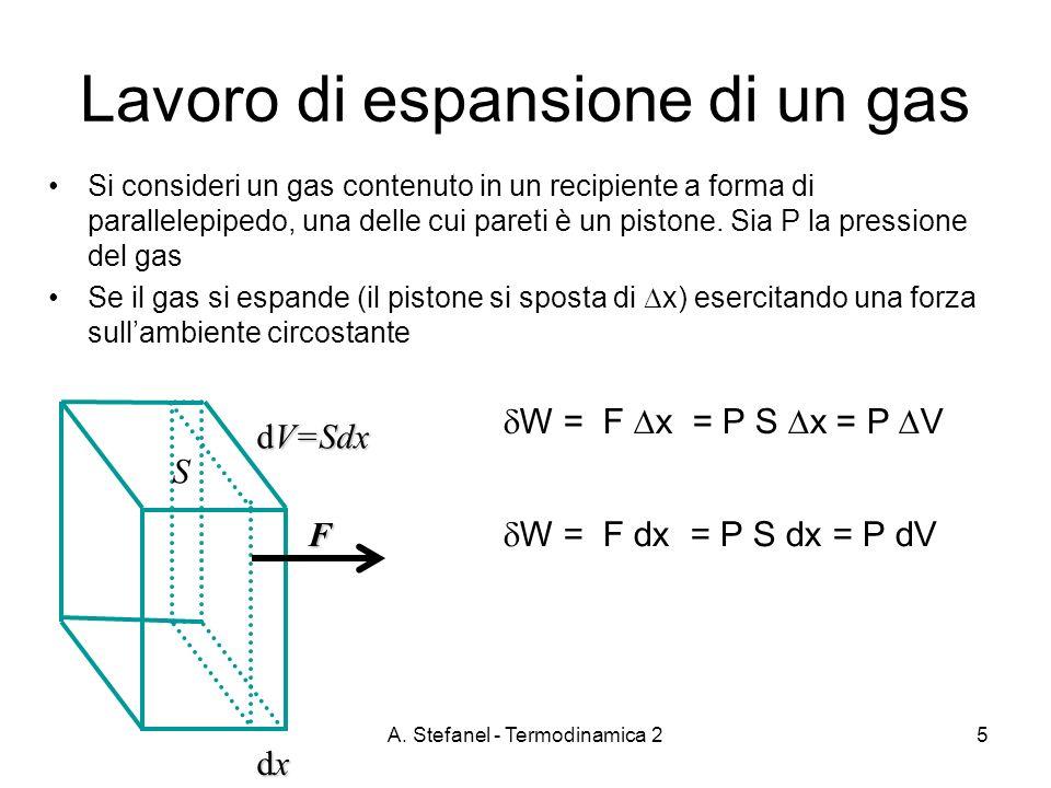 Lavoro di espansione di un gas