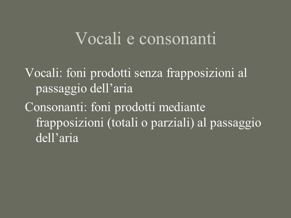 Vocali e consonanti Vocali: foni prodotti senza frapposizioni al passaggio dell'aria.