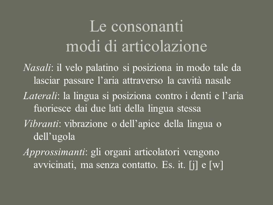 Le consonanti modi di articolazione