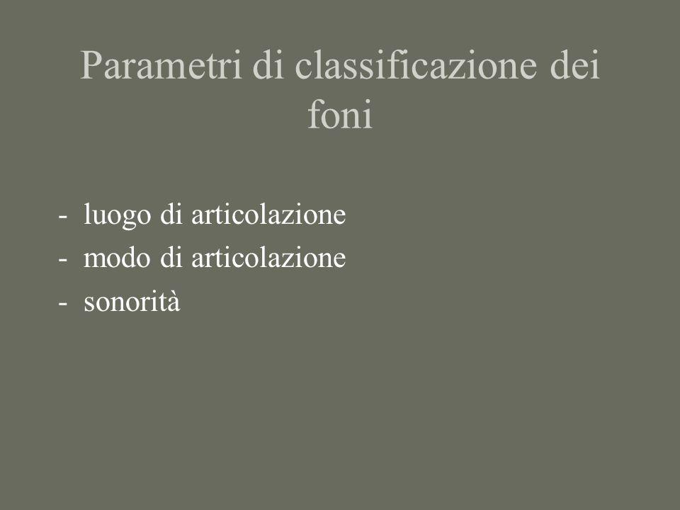 Parametri di classificazione dei foni