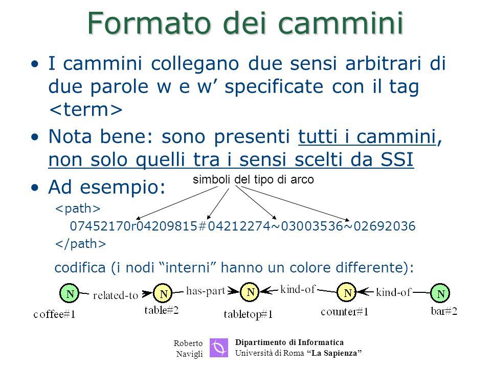 Formato dei cammini I cammini collegano due sensi arbitrari di due parole w e w' specificate con il tag <term>