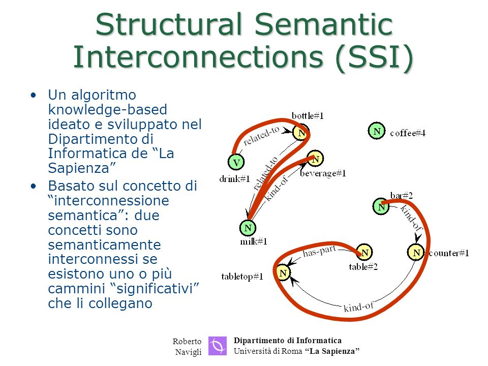 Structural Semantic Interconnections (SSI)