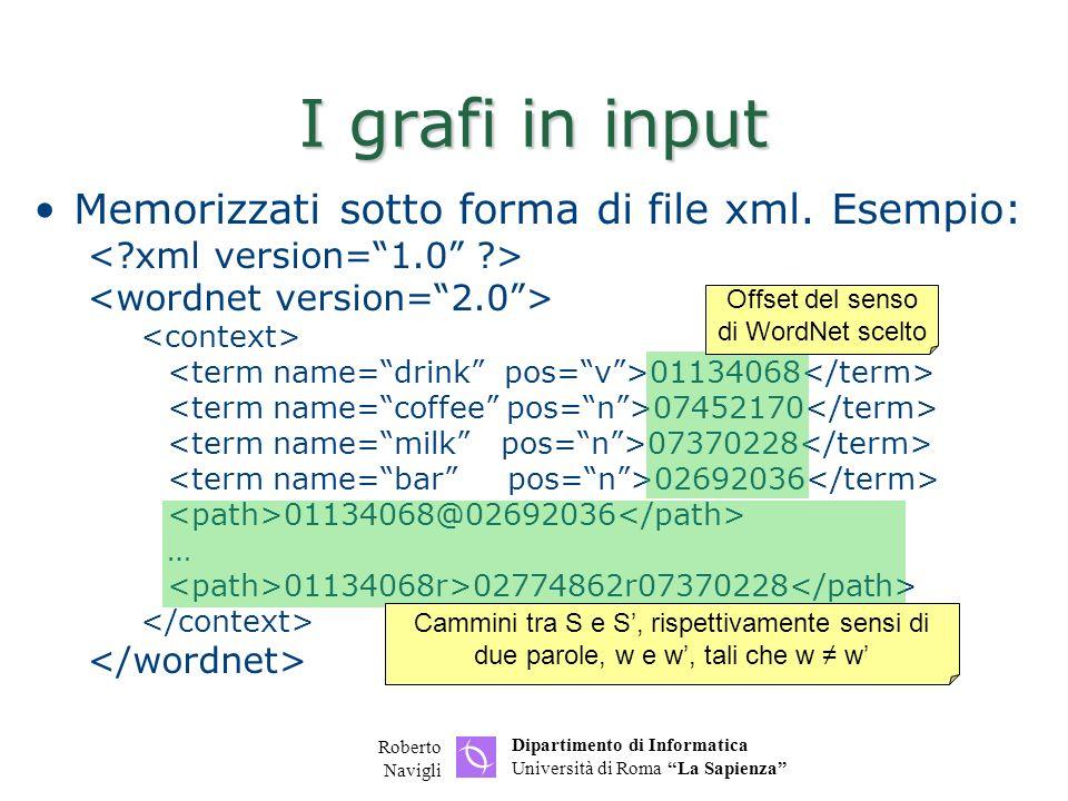 I grafi in input Memorizzati sotto forma di file xml. Esempio:
