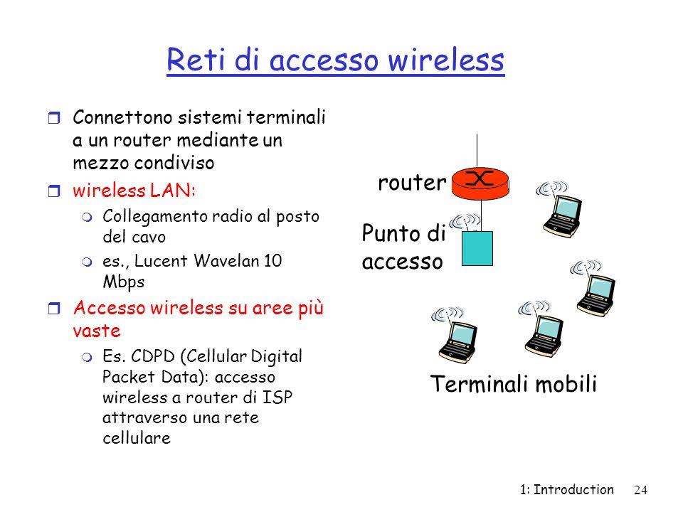 Reti di accesso wireless